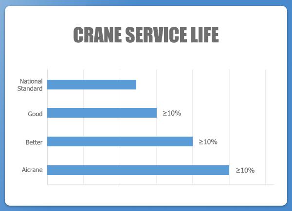 high-quality-overhead-crane-and-gantry-crane-supplier